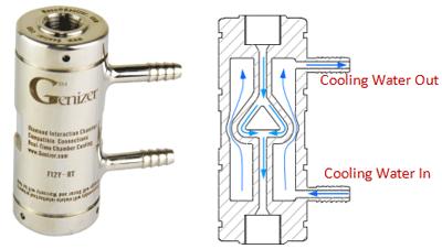 微射流均质机用微射流金刚石交互腔与结构示意